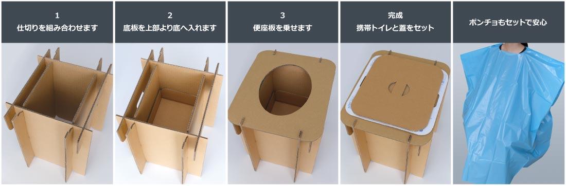 非常用段ボールトイレの使い方の説明